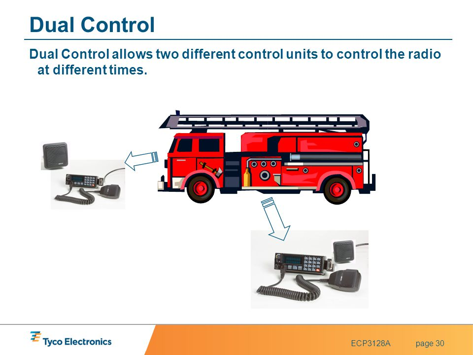 ECP3128Apage 30 Dual Control Dual Control allows two different control units to control the radio at different times.