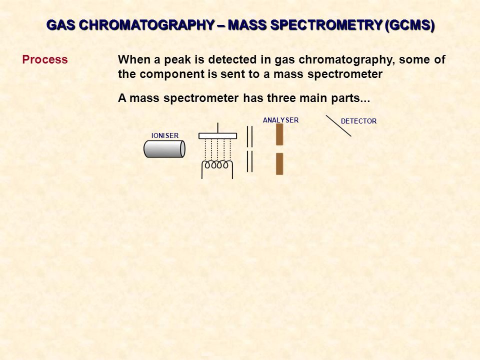 GAS CHROMATOGRAPHY – MASS SPECTROMETRY (GCMS) ProcessWhen a peak is detected in gas chromatography, some of the component is sent to a mass spectromet