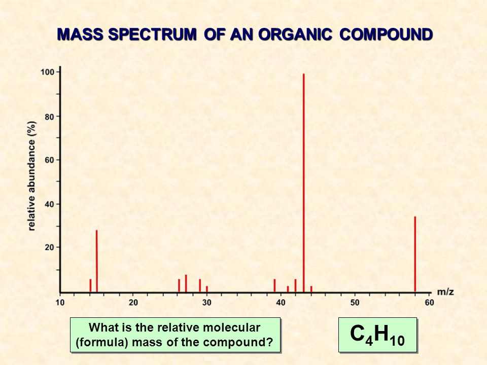 HOPTON MASS SPECTRUM OF AN ORGANIC COMPOUND C 4 H 10 What is the relative molecular (formula) mass of the compound?
