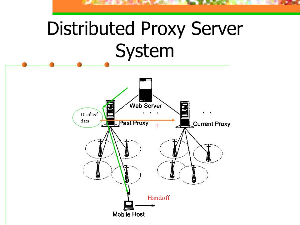 Distributed Proxy Server System Distilled data Handoff