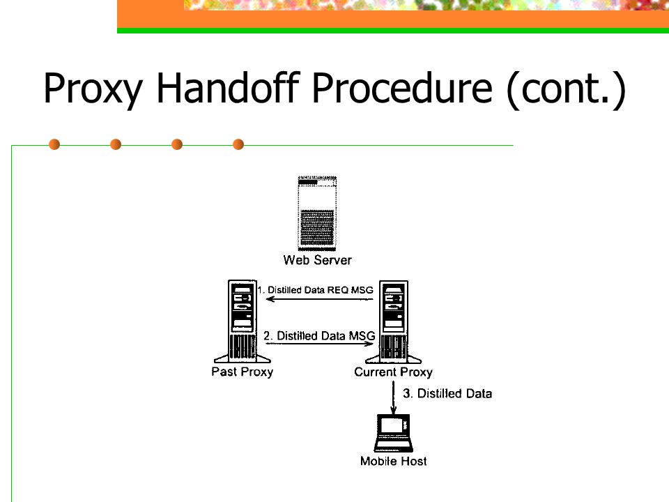 Proxy Handoff Procedure (cont.)