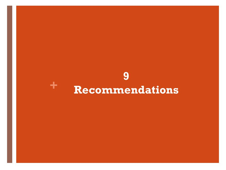 + 9 Recommendations