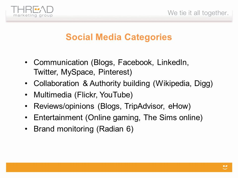 Communication (Blogs, Facebook, LinkedIn, Twitter, MySpace, Pinterest) Collaboration & Authority building (Wikipedia, Digg) Multimedia (Flickr, YouTube) Reviews/opinions (Blogs, TripAdvisor, eHow) Entertainment (Online gaming, The Sims online) Brand monitoring (Radian 6) Social Media Categories