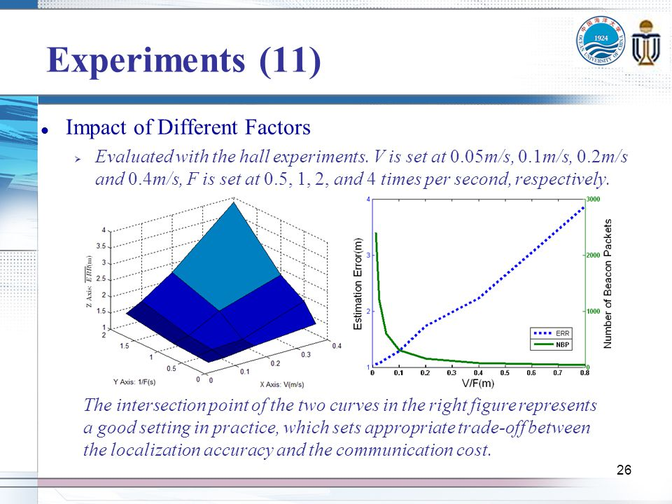 26 Experiments (11) Impact of Different Factors Evaluated with the hall experiments.
