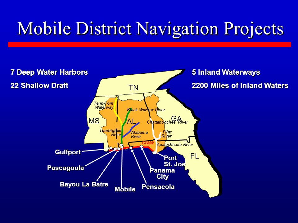 Mobile District Navigation Projects 5 Inland Waterways 2200 Miles of Inland Waters 7 Deep Water Harbors 22 Shallow Draft FL GA TN MS PanamaCity Port St.