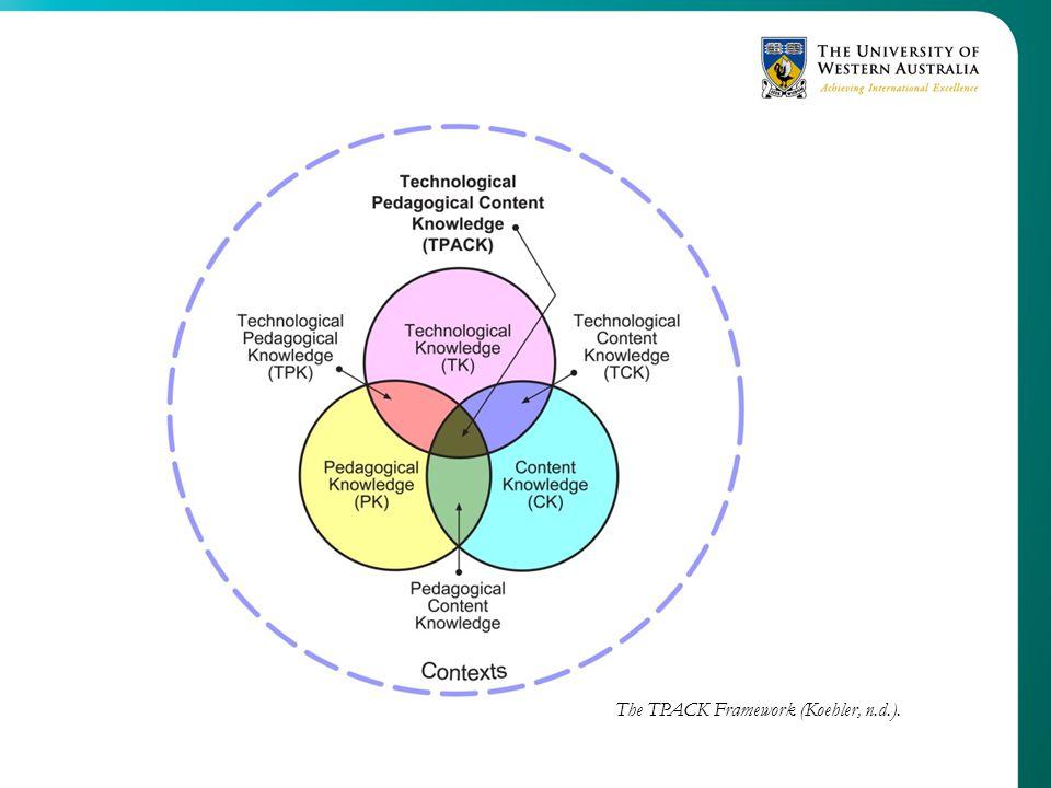 The TPACK Framework (Koehler, n.d.).
