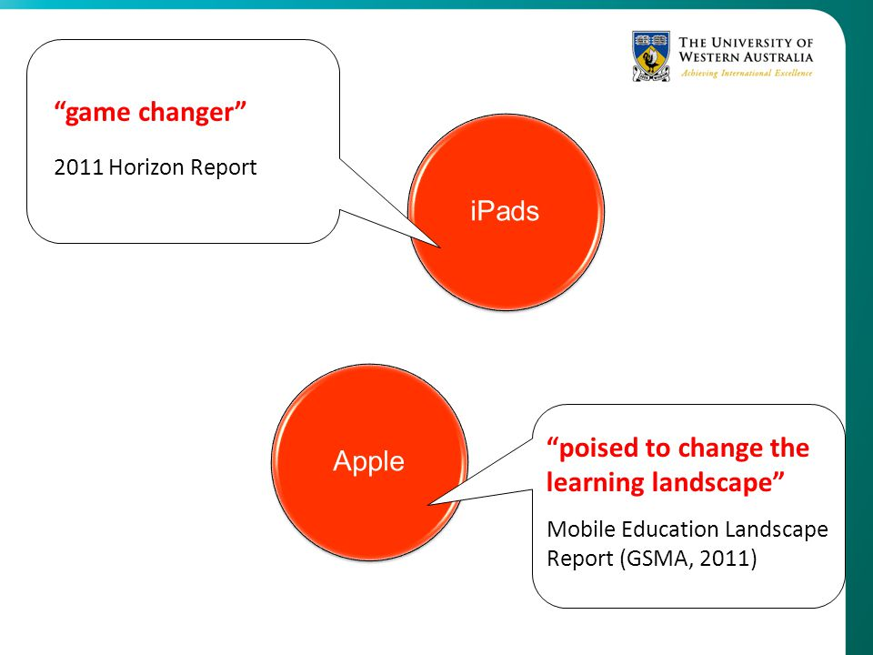 iPads game changer 2011 Horizon Report Apple poised to change the learning landscape Mobile Education Landscape Report (GSMA, 2011)