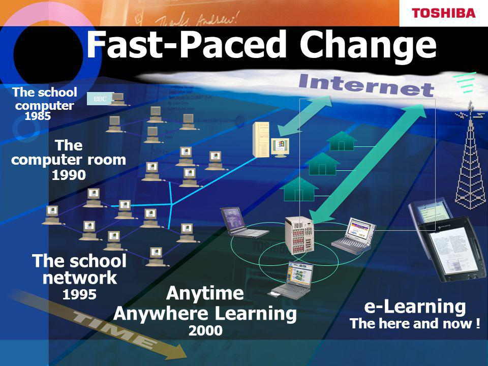 Fast-Paced Change The computer room 1990 The school network 1995 BBC The school computer 1985 e-Learning The here and now .