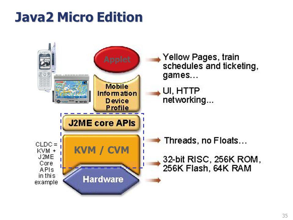 35 Java2 Micro Edition KVM / CVM Applet