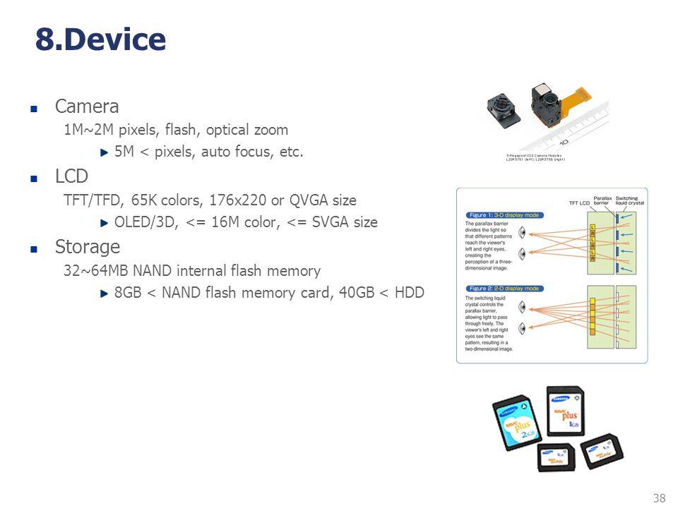 38 8.Device Camera 1M~2M pixels, flash, optical zoom 5M < pixels, auto focus, etc. LCD TFT/TFD, 65K colors, 176x220 or QVGA size OLED/3D, <= 16M color