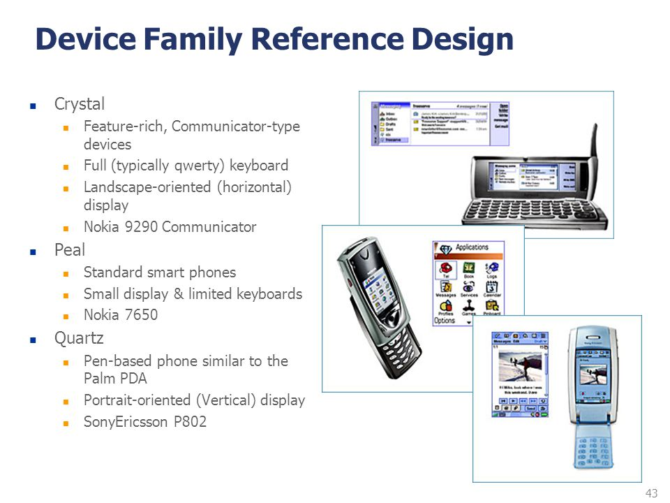 43 Device Family Reference Design Crystal Feature-rich, Communicator-type devices Full (typically qwerty) keyboard Landscape-oriented (horizontal) dis
