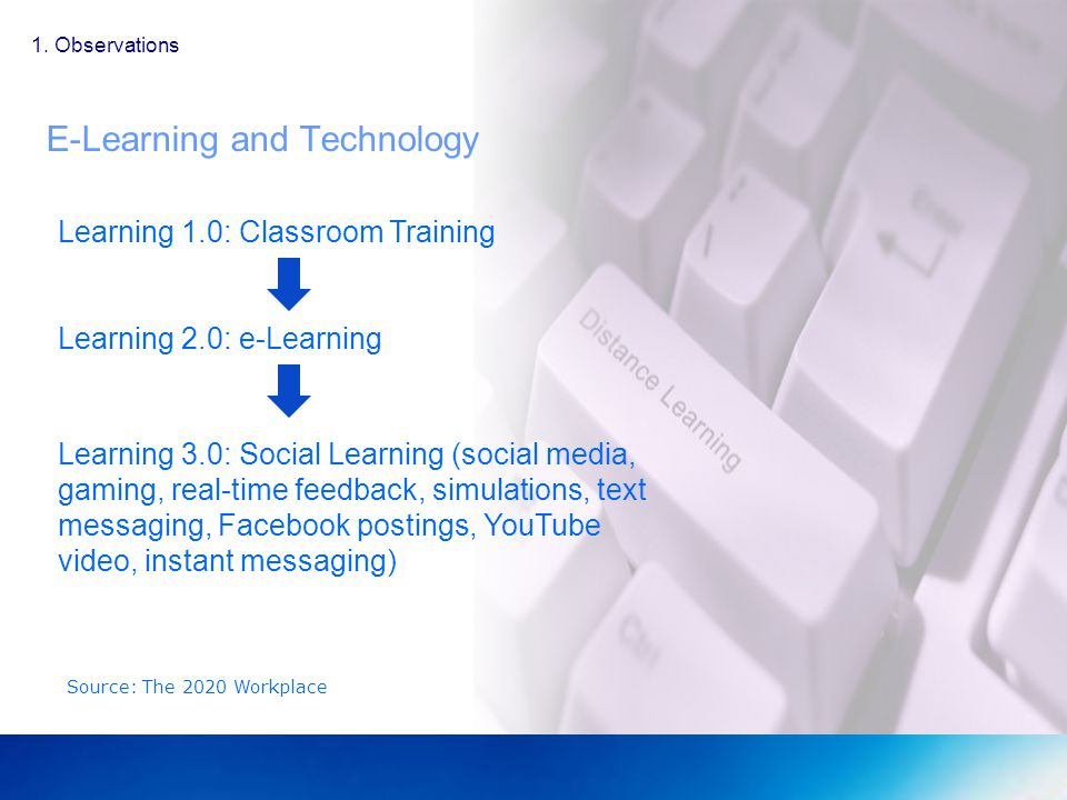 E-Learning and Technology 1.