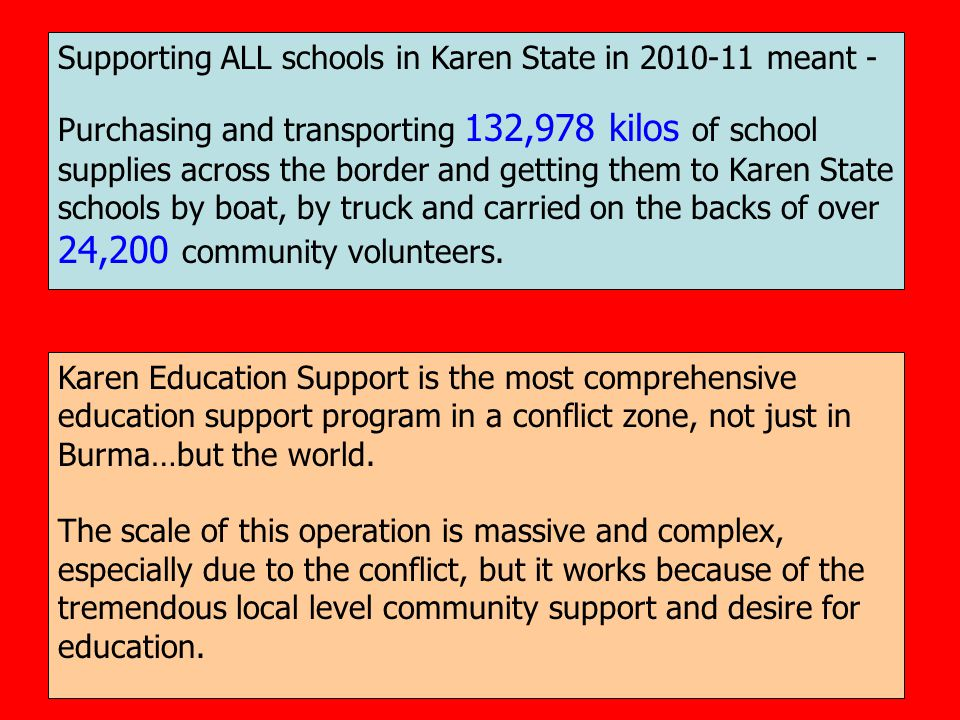 Supporting ALL schools in Karen State in 2010-11 meant - Purchasing and transporting 132,978 kilos of school supplies across the border and getting th
