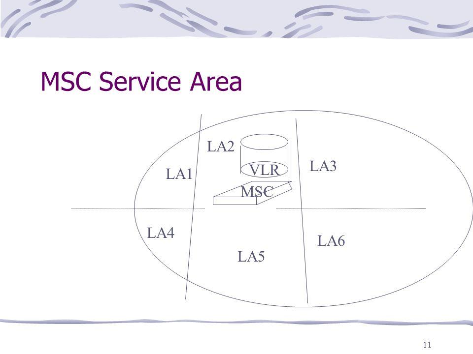 11 MSC Service Area MSC VLR LA1 LA2 LA3 LA6 LA4 LA5