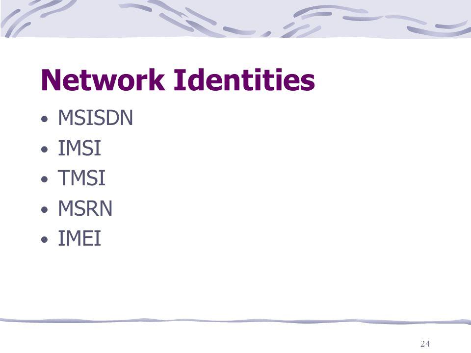24 Network Identities MSISDN IMSI TMSI MSRN IMEI