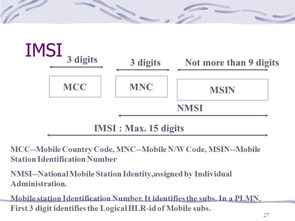 27 IMSI 3 digits MCCMNC MSIN 3 digitsNot more than 9 digits NMSI IMSI : Max.