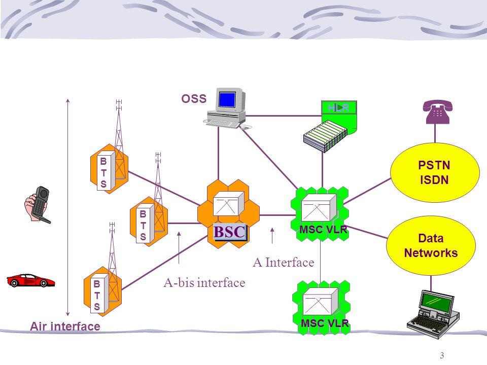 3 BTSBTS MSC VLR HLR PSTN ISDN Data Networks Air interface OSS BTSBTS BTSBTS MSC VLR BSC A Interface A-bis interface