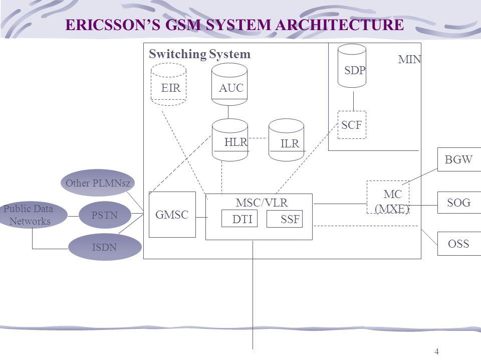 4 BGW SOG OSS ERICSSONS GSM SYSTEM ARCHITECTURE SCF MIN SDP EIR AUC HLR Switching System ILR MSC/VLR DTISSF MC (MXE) GMSC Other PLMNsz ISDN PSTN Public Data Networks