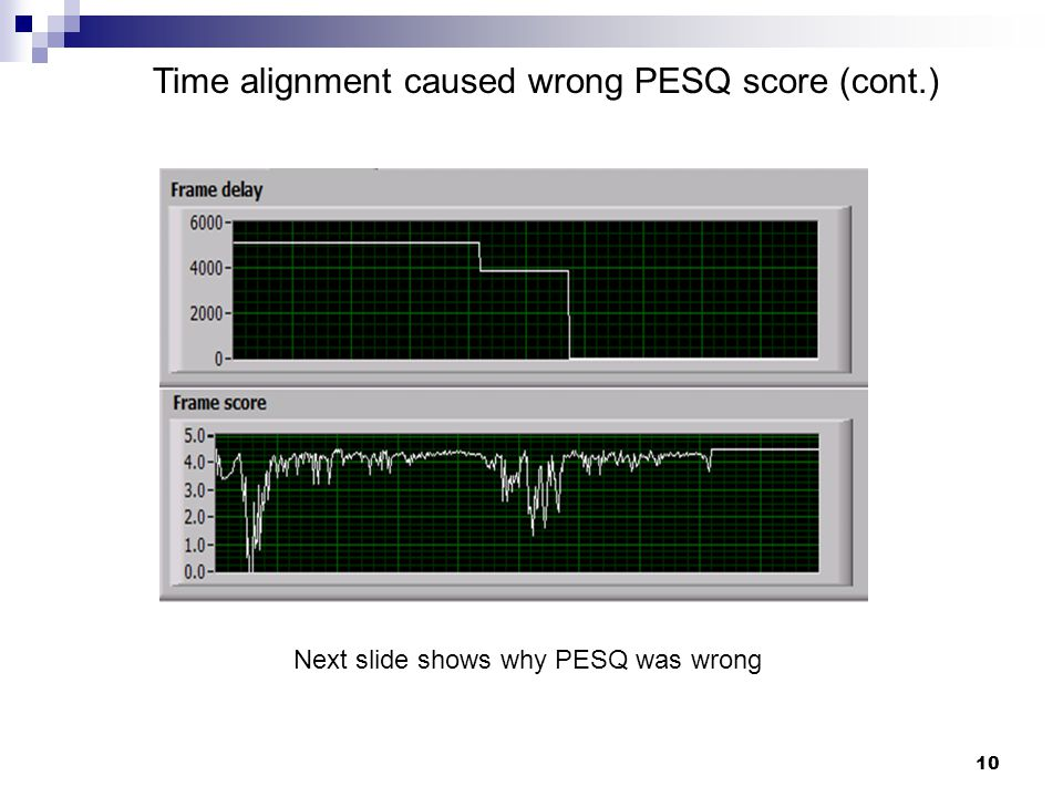 10 Time alignment caused wrong PESQ score (cont.) PESQs reading for sample #23-38 And its wrong… Next slide shows why PESQ was wrong