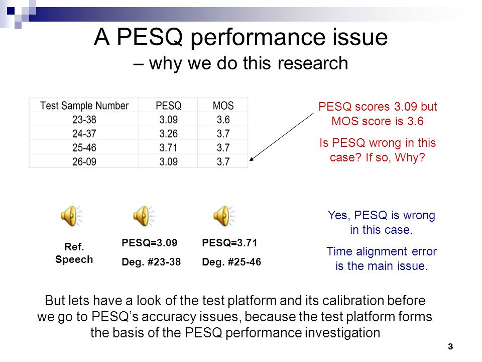 3 We find out that in some cases, PESQ readings are significantly different from MOS scores.