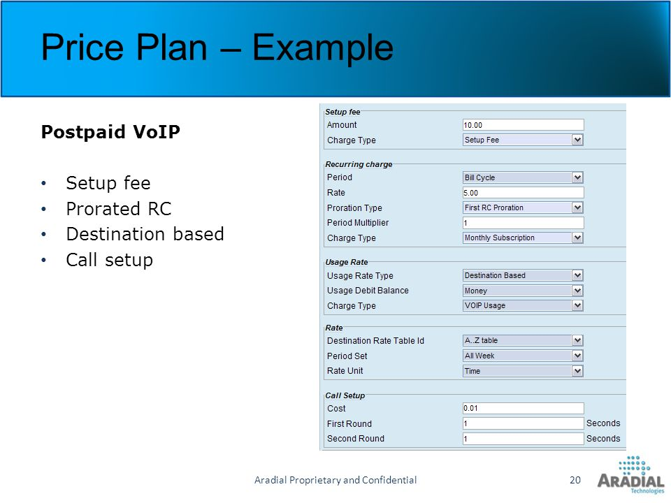 Price Plan – Example Postpaid VoIP Setup fee Prorated RC Destination based Call setup Aradial Proprietary and Confidential20