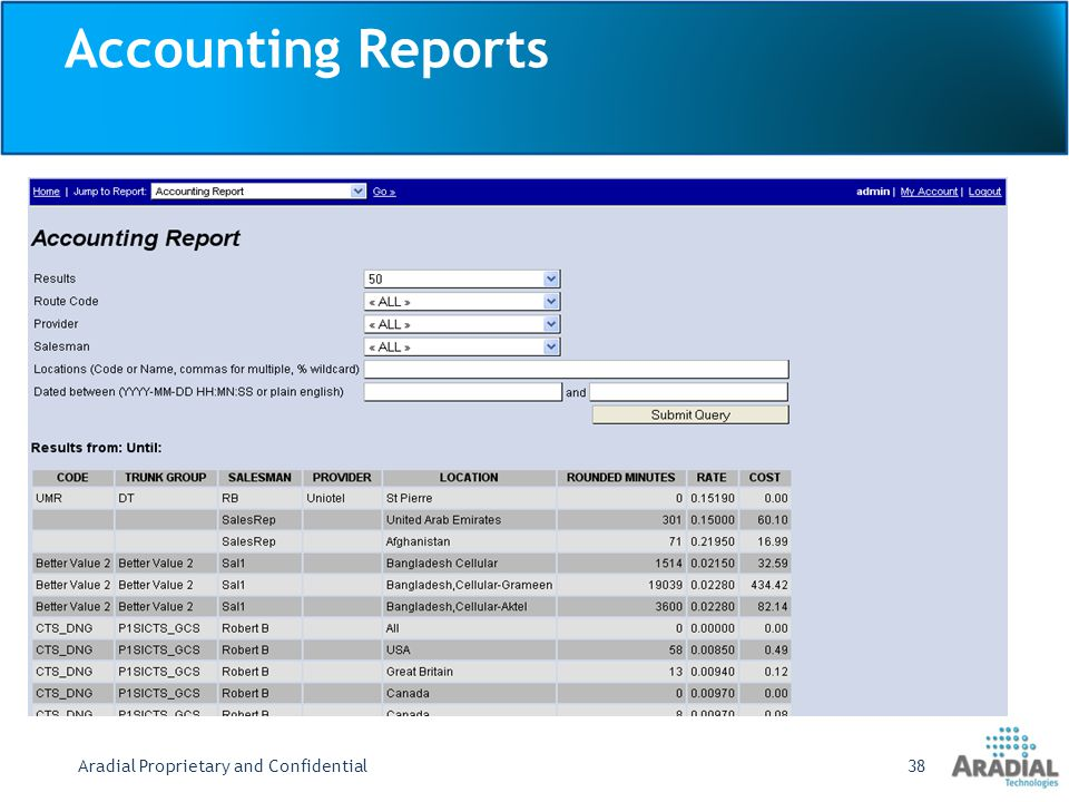 Accounting Reports Aradial Proprietary and Confidential38