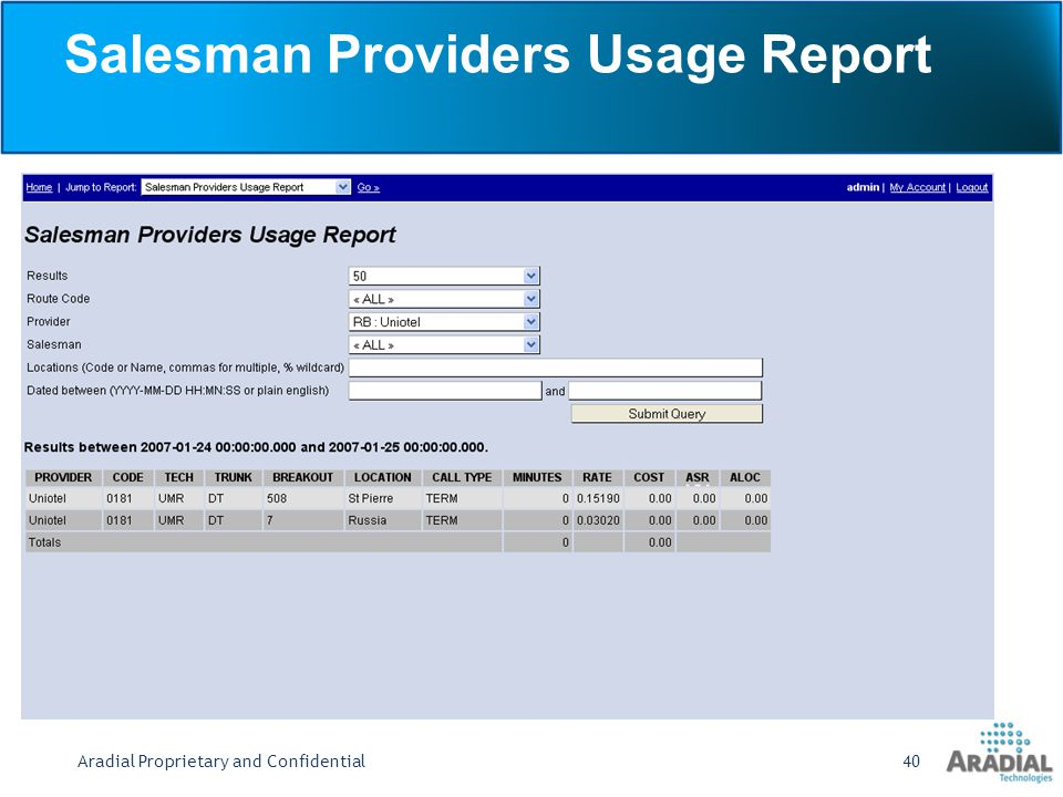 Salesman Providers Usage Report Aradial Proprietary and Confidential40