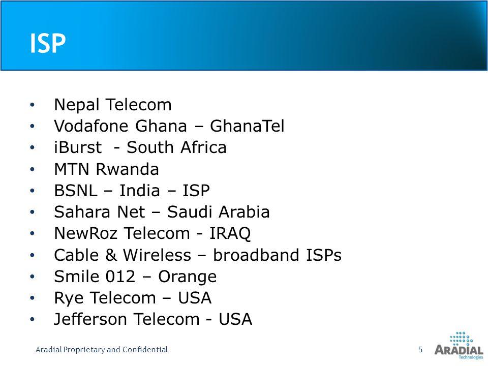 ISP Nepal Telecom Vodafone Ghana – GhanaTel iBurst - South Africa MTN Rwanda BSNL – India – ISP Sahara Net – Saudi Arabia NewRoz Telecom - IRAQ Cable