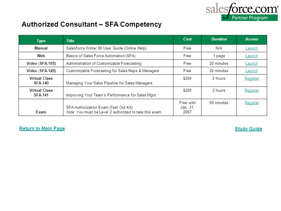 Authorized Consultant – SFA Competency TypeTitle CostDurationAccess ManualSalesforce Winter 08 User Guide (Online Help) FreeN/ALaunch WebBasics of Sales Force Automation (SFA) Free1 pageLaunch Video (SFA-105)Administration of Customizable Forecasting Free20 minutesLaunch Video (SFA-120)Customizable Forecasting for Sales Reps & Managers Free20 minutesLaunch Virtual Class SFA-140Managing Your Sales Pipeline for Sales Managers $2002 hoursRegister Virtual Class SFA-141Improving Your Teams Performance for Sales Mgrs $2002 hoursRegister Exam SFA Authorization Exam (Test Out Kit) Note: You must be Level 2 authorized to take this exam.