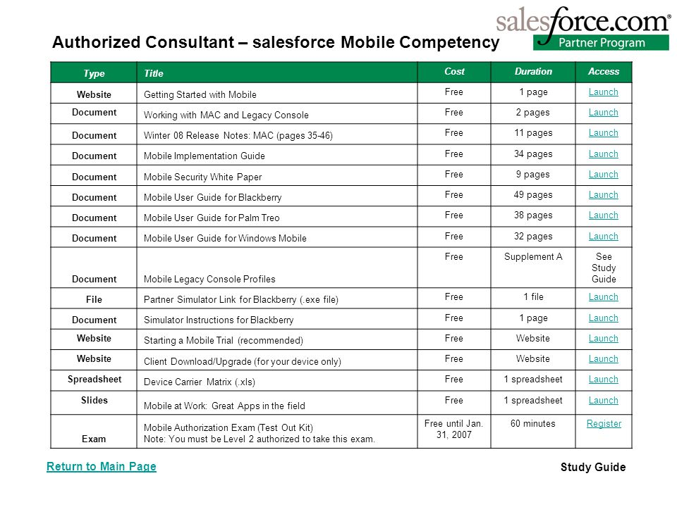 Authorized Consultant – salesforce Mobile Competency TypeTitle CostDurationAccess WebsiteGetting Started with Mobile Free1 pageLaunch Document Working with MAC and Legacy Console Free2 pagesLaunch DocumentWinter 08 Release Notes: MAC (pages 35-46) Free11 pagesLaunch DocumentMobile Implementation Guide Free34 pagesLaunch DocumentMobile Security White Paper Free9 pagesLaunch DocumentMobile User Guide for Blackberry Free49 pagesLaunch DocumentMobile User Guide for Palm Treo Free38 pagesLaunch DocumentMobile User Guide for Windows Mobile Free32 pagesLaunch DocumentMobile Legacy Console Profiles FreeSupplement ASee Study Guide FilePartner Simulator Link for Blackberry (.exe file) Free1 fileLaunch DocumentSimulator Instructions for Blackberry Free1 pageLaunch Website Starting a Mobile Trial (recommended) FreeWebsiteLaunch Website Client Download/Upgrade (for your device only) FreeWebsiteLaunch Spreadsheet Device Carrier Matrix (.xls) Free1 spreadsheetLaunch Slides Mobile at Work: Great Apps in the field Free1 spreadsheetLaunch Exam Mobile Authorization Exam (Test Out Kit) Note: You must be Level 2 authorized to take this exam.