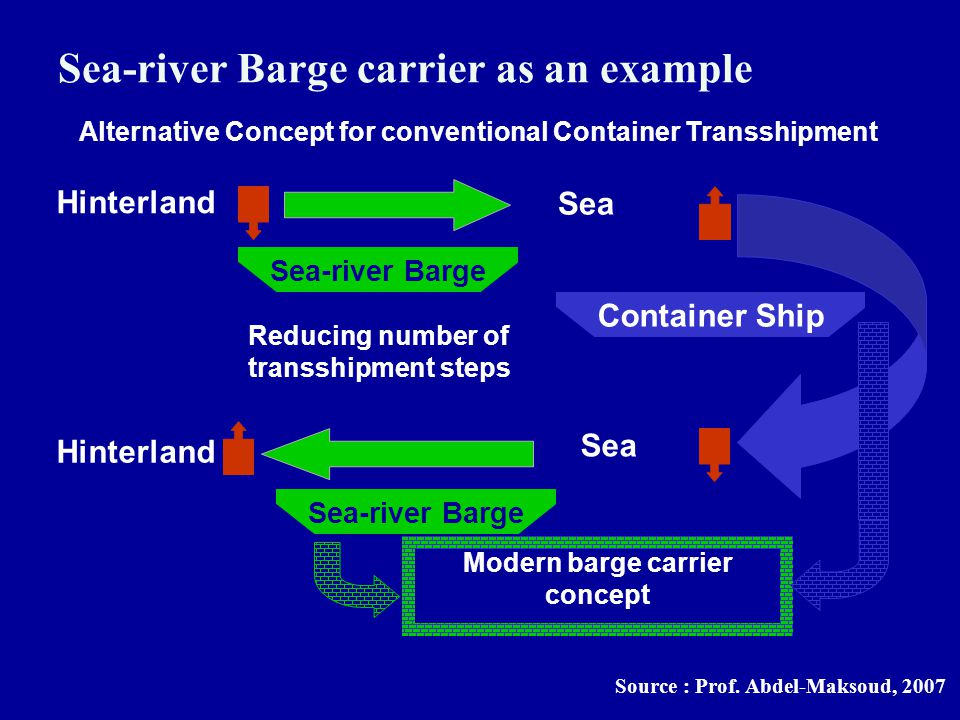 Sea-river Barge carrier in the Yellow Sea -1 A conceptual drawing of sea-river barge carrier for the local delivery along the coastal area of Korean p