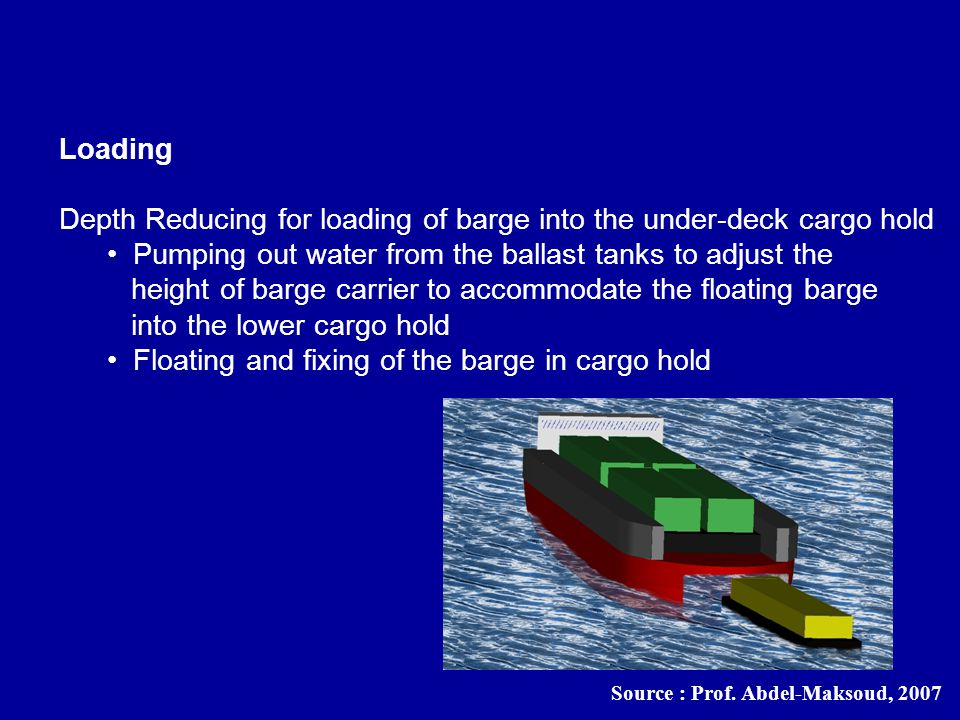 Modern barge carrier concept Hinterland Sea Hinterland Alternative Concept for conventional Container Transshipment Sea-river Barge Container Ship Red