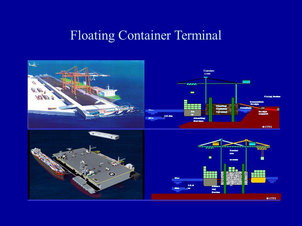 Concept of Mega Pallet System - 2