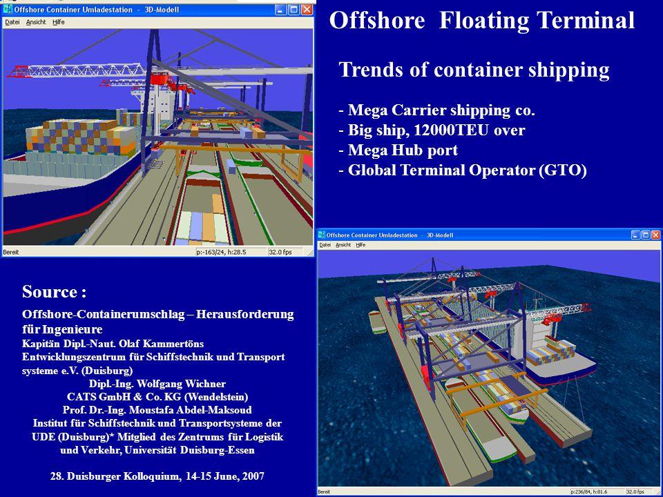 10.0 m Max. Min. Contai ner cranes Floatin g Contai ner Termin al Absorb ing Device s CTYS Fixing Anchor Container crane 10.0m Max. Min. Bridge suppor