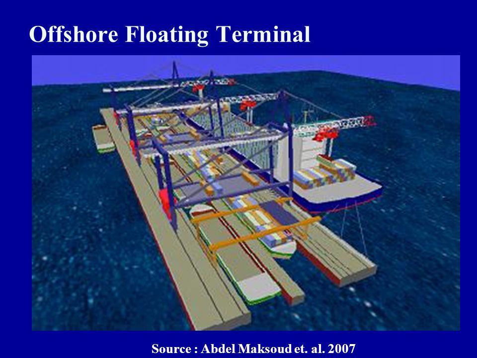 Source : Offshore-Containerumschlag – Herausforderung für Ingenieure Kapitän Dipl.-Naut. Olaf Kammertöns Entwicklungszentrum für Schiffstechnik und Tr