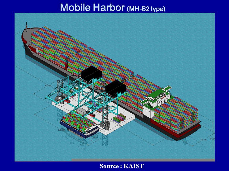 Mobile Harbor (MH-B1 type) Source : KAIST