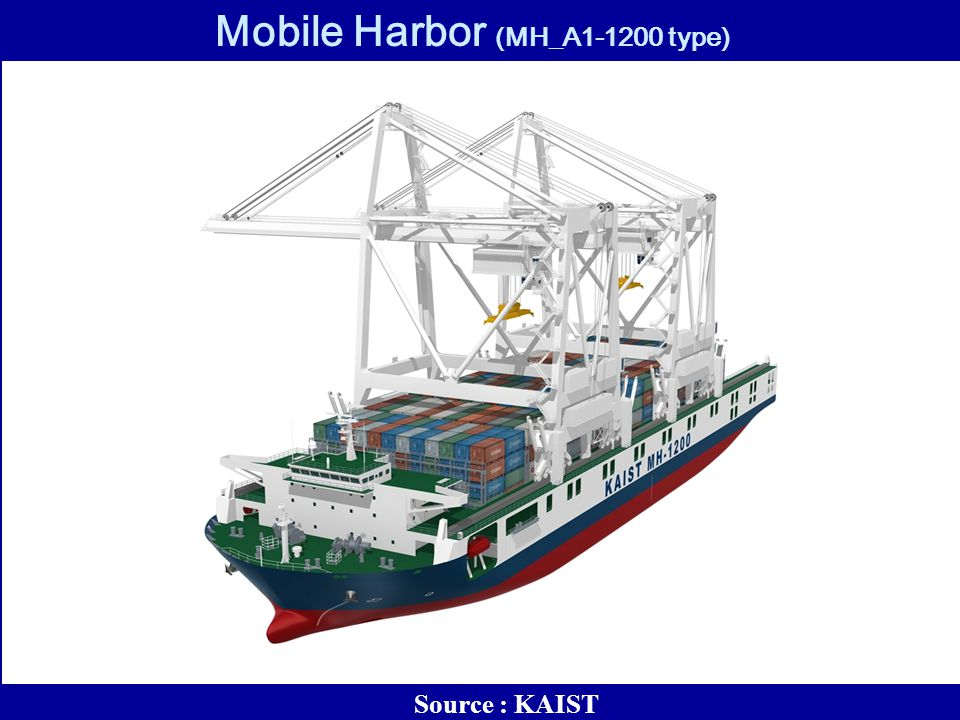 Mobile Harbor (MH-B2 type) Source : KAIST