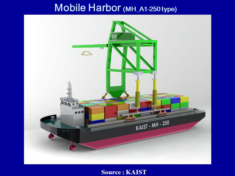 Mobile Harbor (MH_A1-1200 type) Source : KAIST