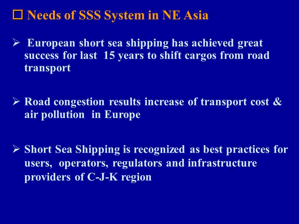 Container Trade Volume among C-J-K unit :10,000 TEU