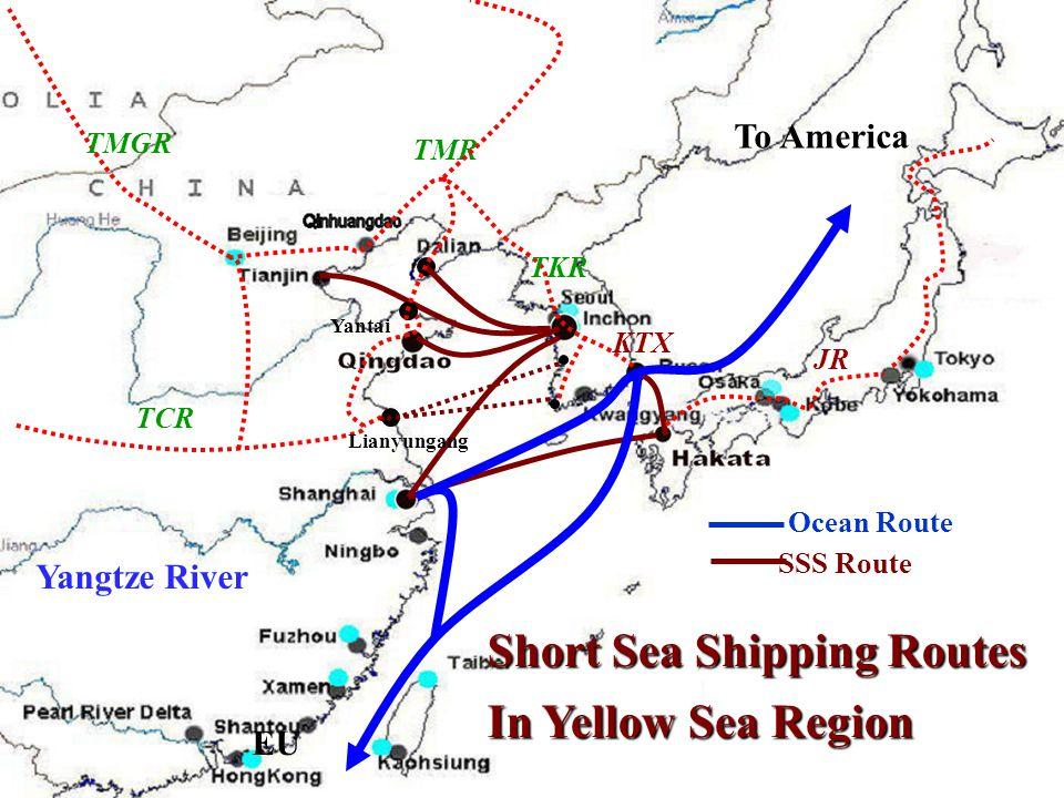 Definition Definition Short Sea Shipping Short Sea Shipping Intermodality Intermodality Implementation Implementation Hardware Hardware Ships, Cargo h