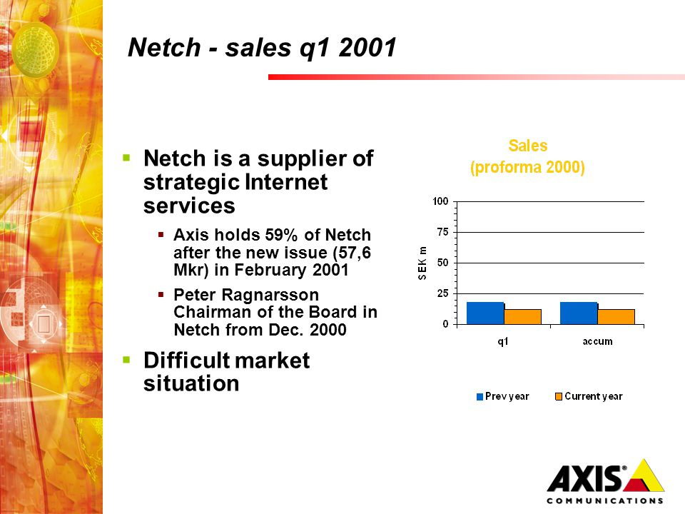 Netch - sales q1 2001 Netch is a supplier of strategic Internet services Axis holds 59% of Netch after the new issue (57,6 Mkr) in February 2001 Peter