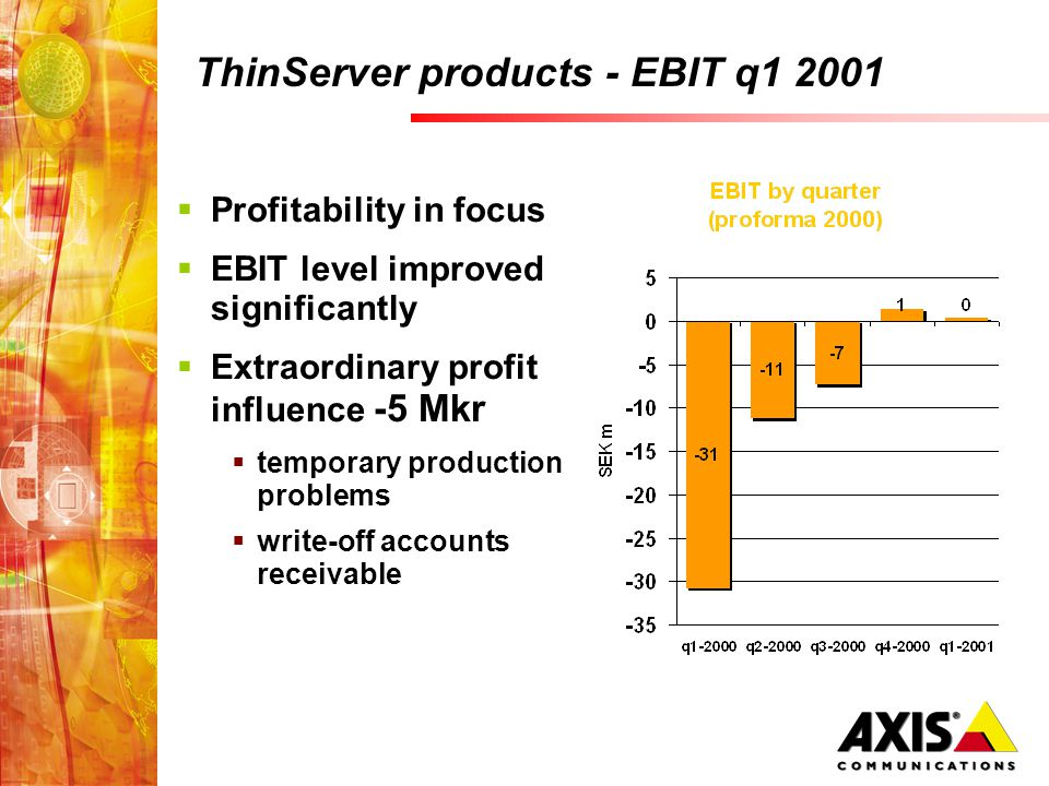 ThinServer products - EBIT q1 2001 Profitability in focus EBIT level improved significantly Extraordinary profit influence -5 Mkr temporary production