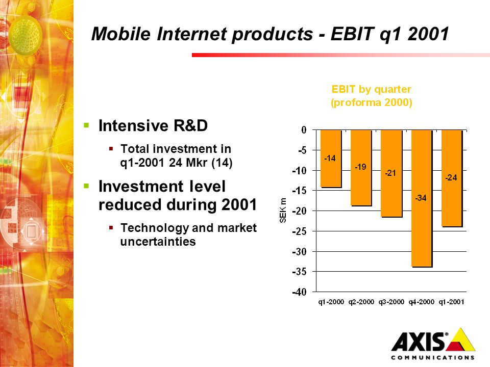 Mobile Internet products - EBIT q1 2001 Intensive R&D Total investment in q1-2001 24 Mkr (14) Investment level reduced during 2001 Technology and mark