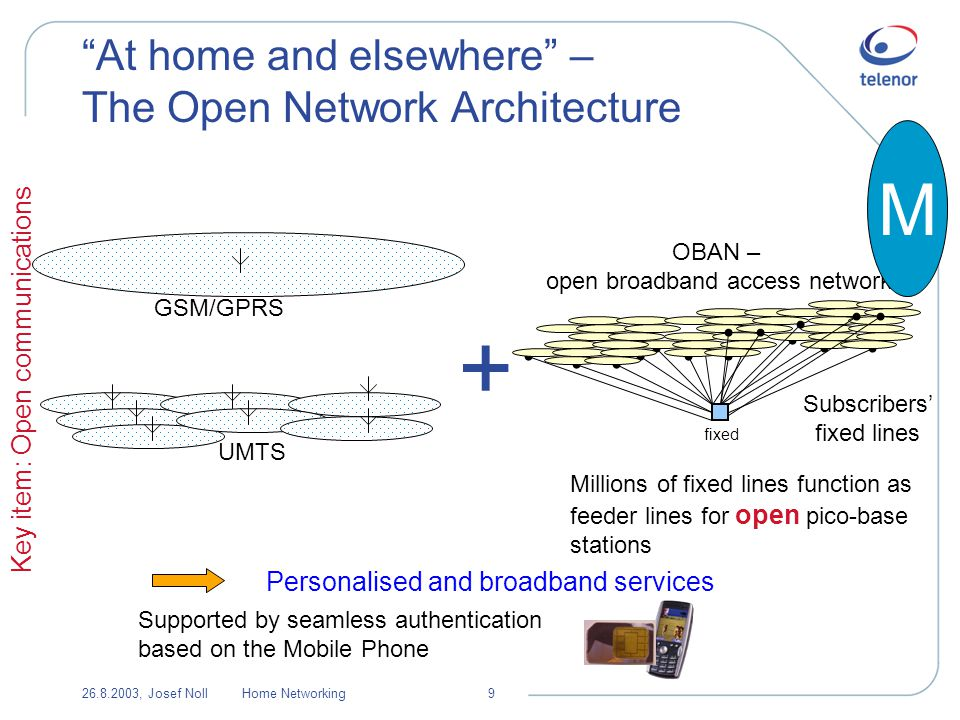 26.8.2003, Josef NollHome Networking10 Seamless access in the network public GSM/GPRS/UMTS Mobility: GSM/GPRS, Mobile IP, n.n.