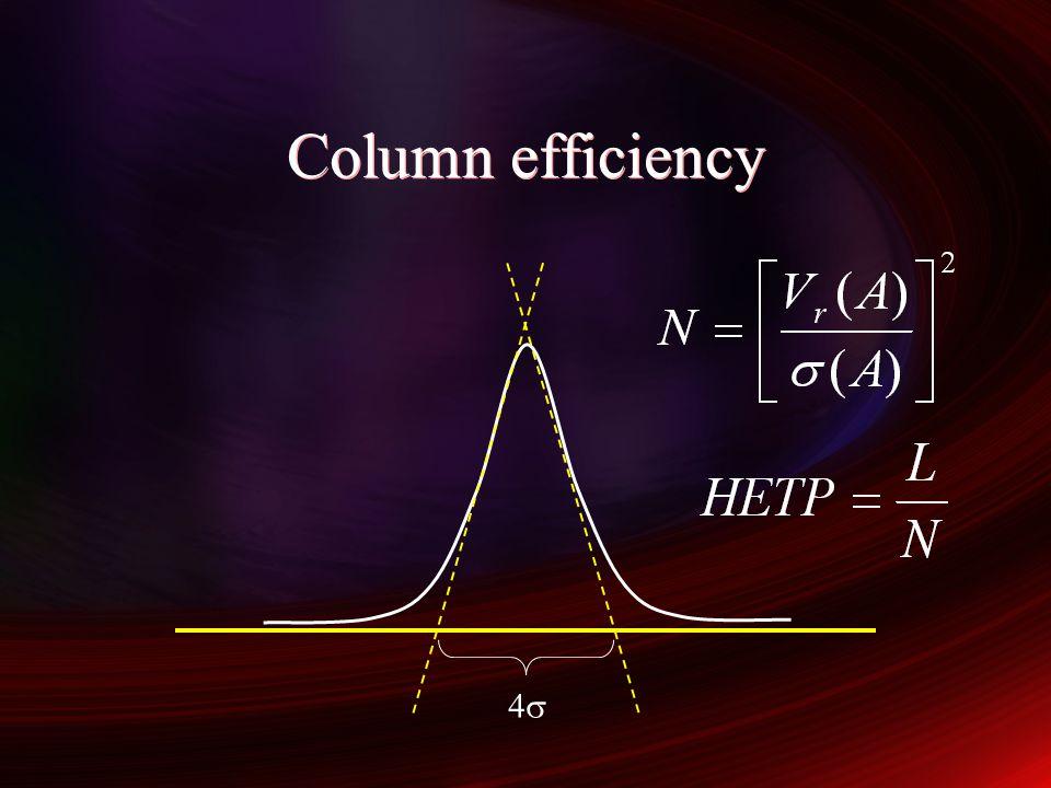 Column efficiency 4