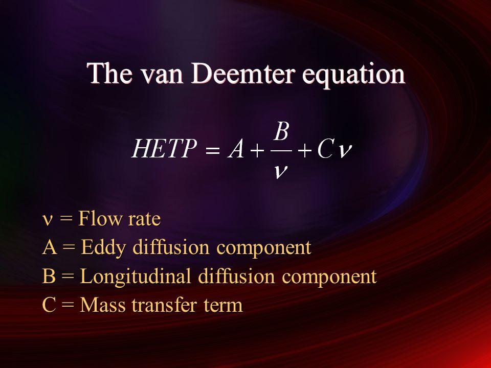 The van Deemter equation = Flow rate A = Eddy diffusion component B = Longitudinal diffusion component C = Mass transfer term = Flow rate A = Eddy dif
