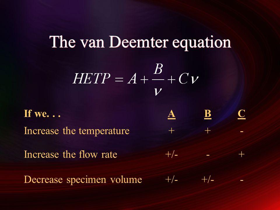 The van Deemter equation If we...ABC Increase the temperature++- Increase the flow rate+/--+ Decrease specimen volume+/- -