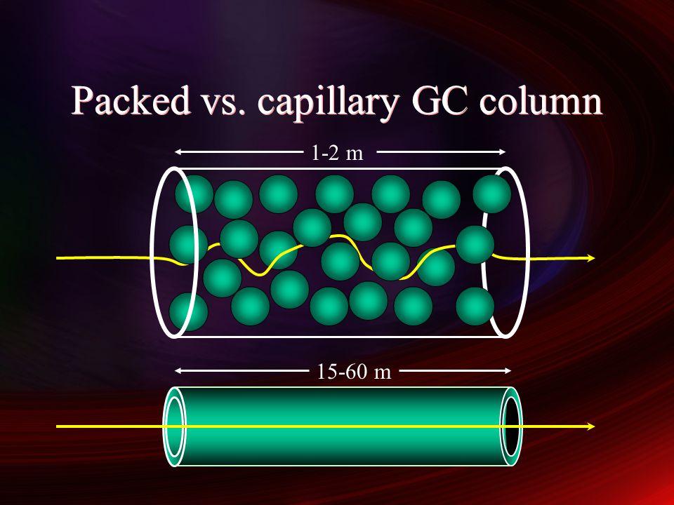 Packed vs. capillary GC column 1-2 m 15-60 m