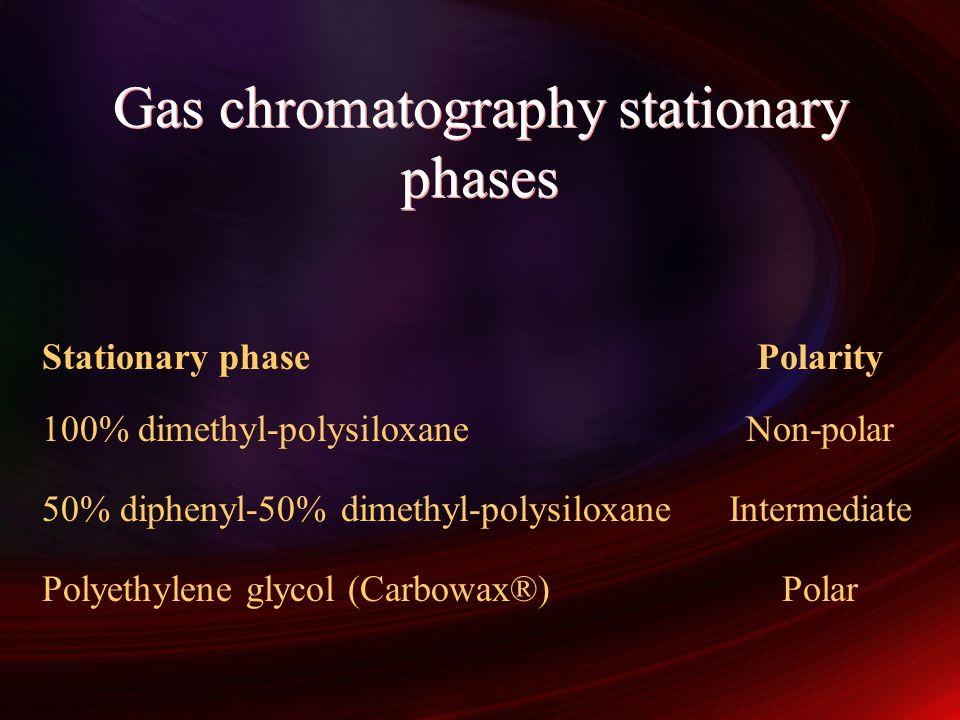 Gas chromatography stationary phases Stationary phasePolarity 100% dimethyl-polysiloxaneNon-polar 50% diphenyl-50% dimethyl-polysiloxaneIntermediate P