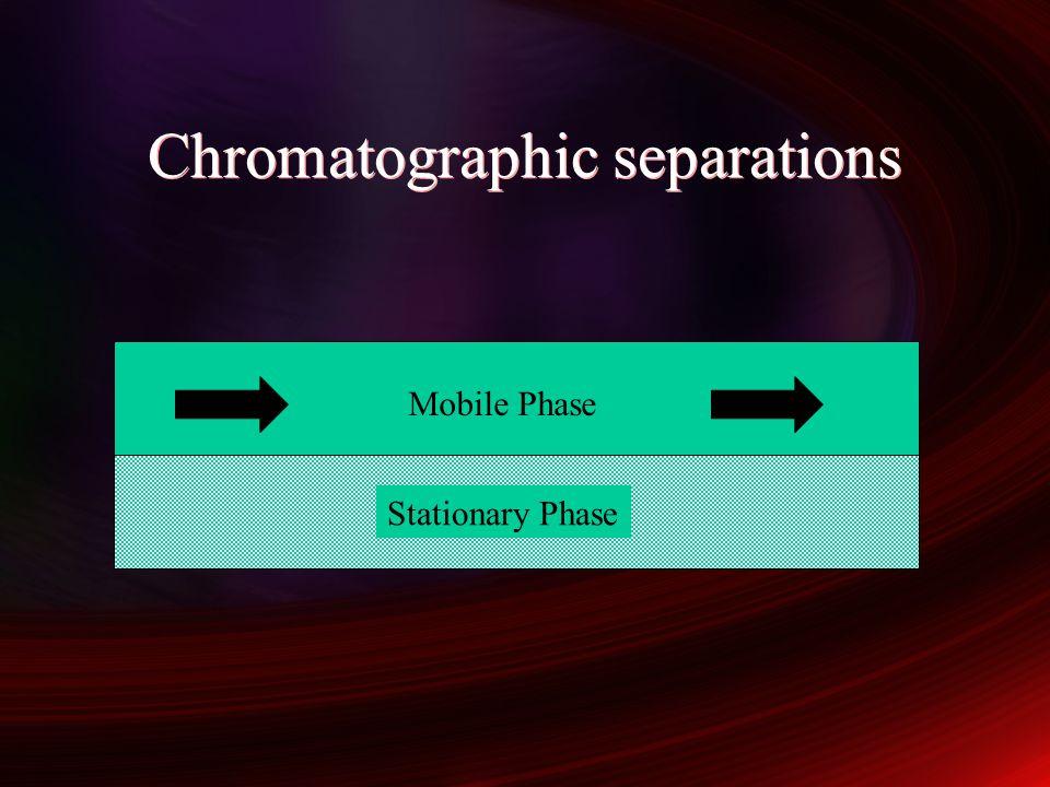 Chromatographic separations Stationary Phase Mobile Phase